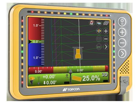 Topcon i-53 Indicate Dozer System