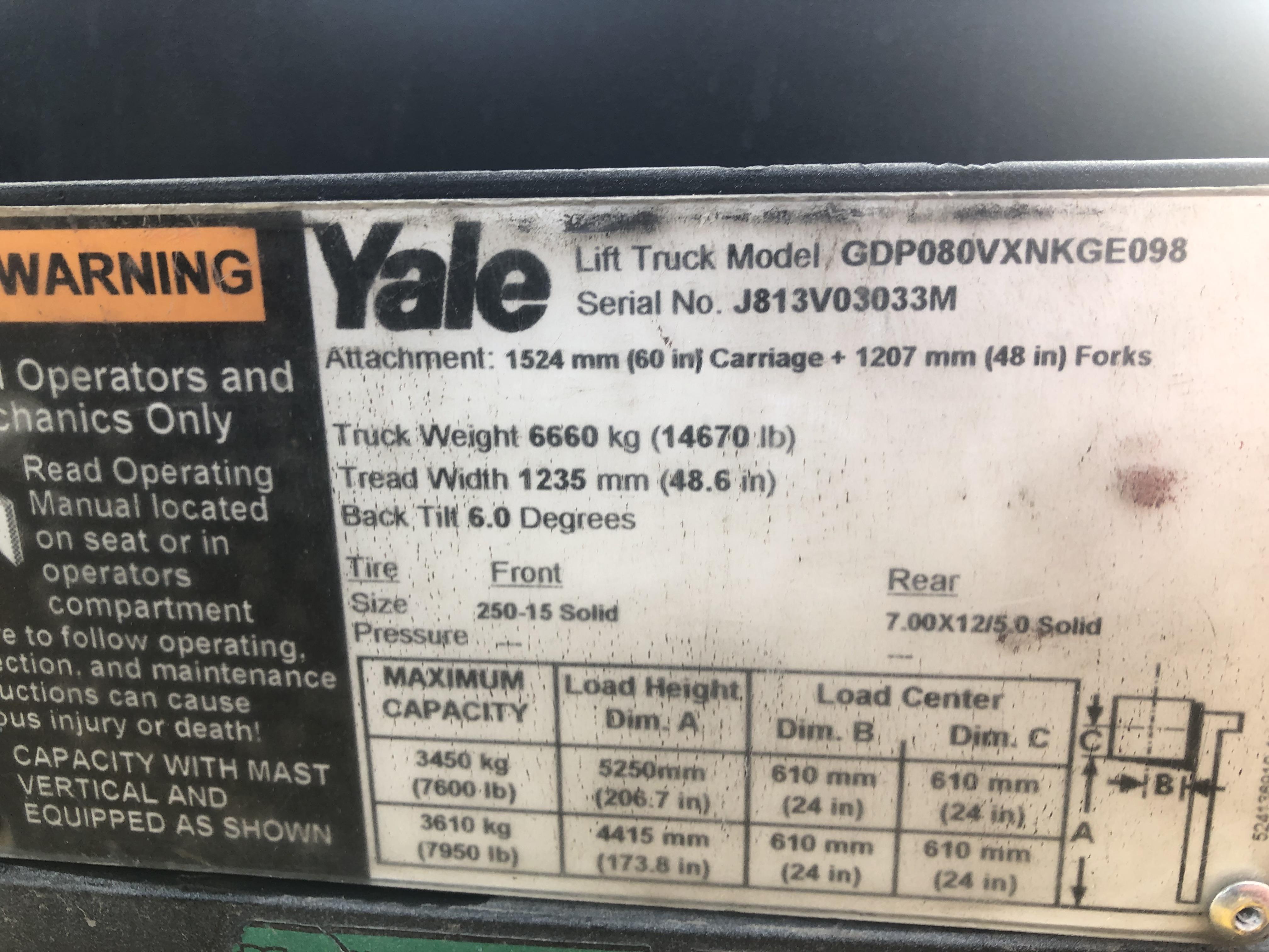 2014 Yale GDP080