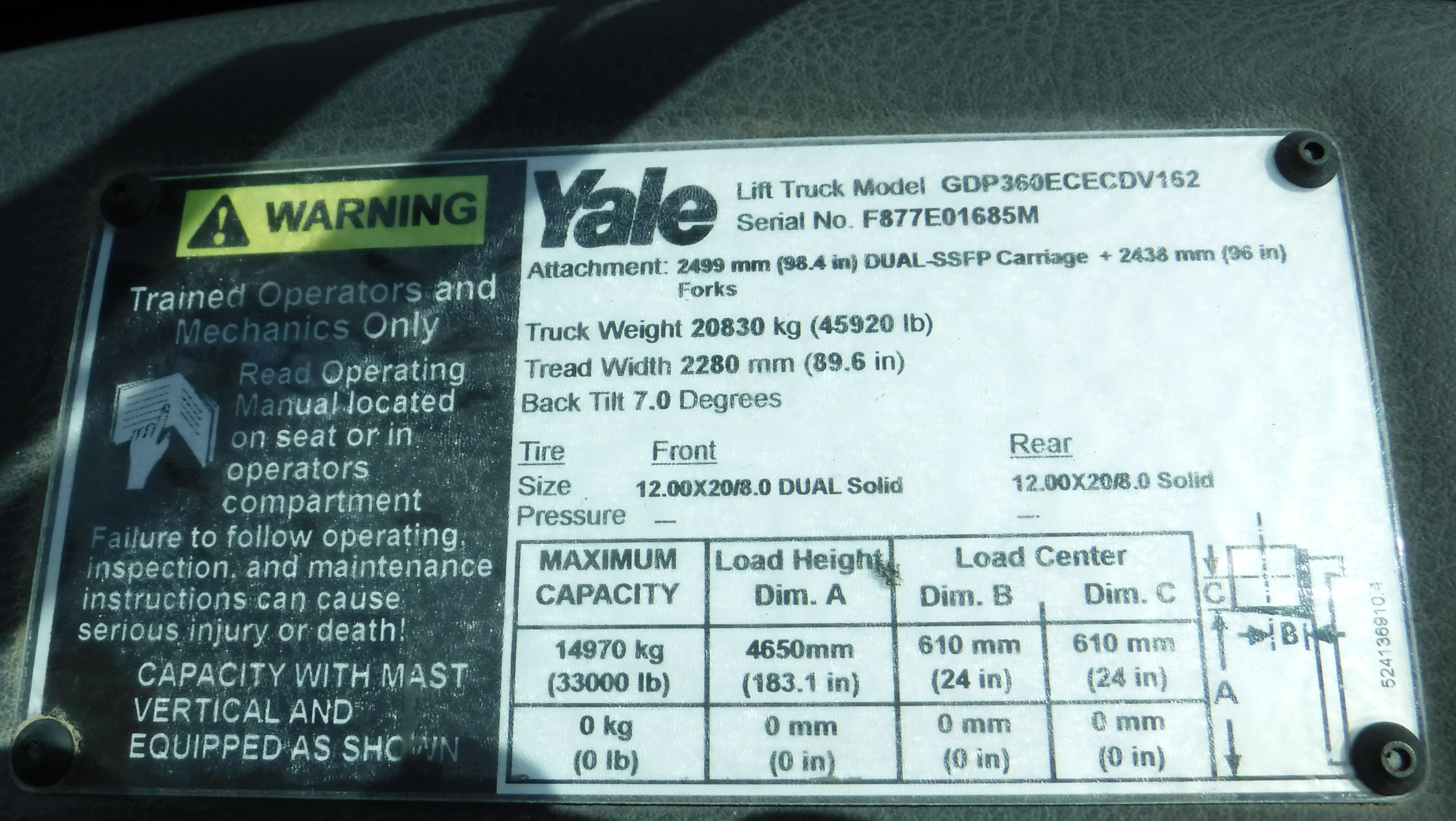 2014 Yale GDP360